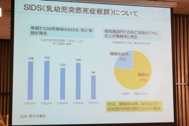 (DSC00007のスライドをトリミング)SIDS(乳幼児突然死症候群)とは?