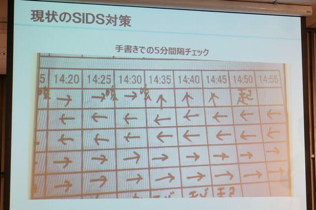 (DSC00009をトリミング)そのため現在では保育士による手書きでのチェックが行われています。