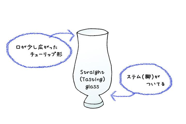 ストレート(テイスティング)グラス図解