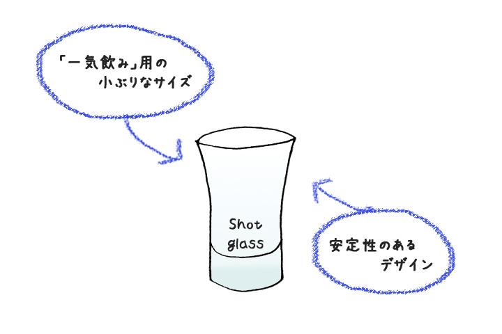 ショットグラス図解