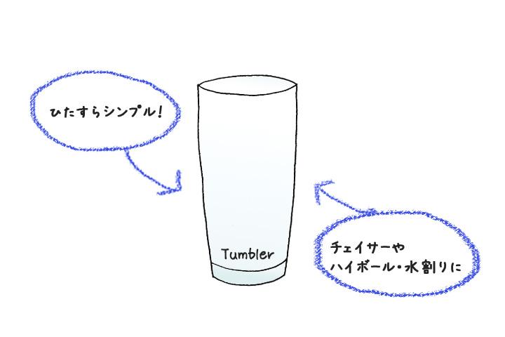 タンブラーグラス図解