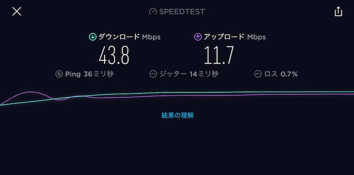 Wi-Fi接続でテザリングしたiPadのスピードテスト結果