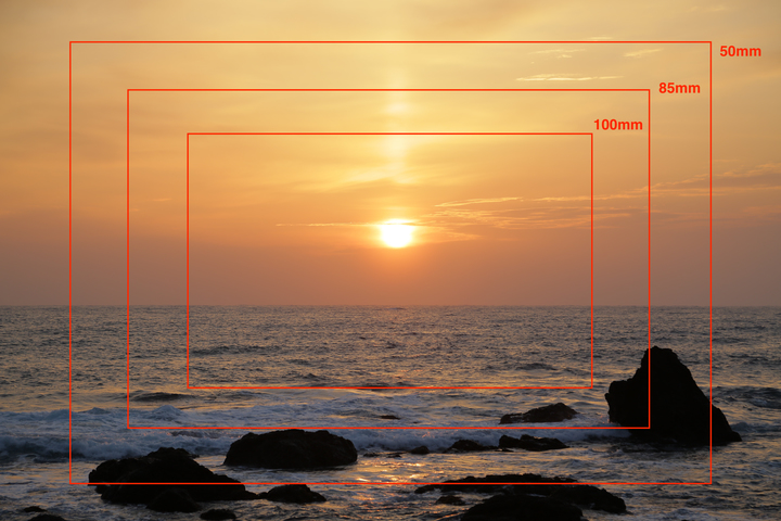 焦点距離の図