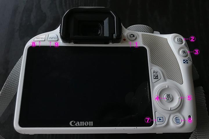 Canon EOS Kiss X7の本体背面のボタン
