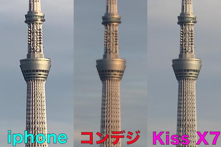 iPhone X、コンパクトデジタルカメラ、Canon EOS Kiss X7で撮影したスカイツリーのズーム写真