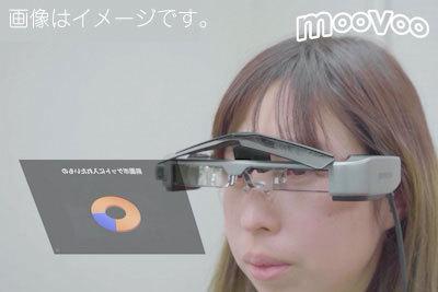 メガネのようにかけて目の前に画面を投影!シースルー・スマートグラス 『MOVERIO』BT-35E